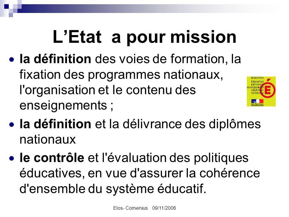 Elos- Comenius 09/11/2006 LEtat a pour mission la définition des voies de formation, la fixation des programmes nationaux, l organisation et le contenu des enseignements ; la définition et la délivrance des diplômes nationaux le contrôle et l évaluation des politiques éducatives, en vue d assurer la cohérence d ensemble du système éducatif.