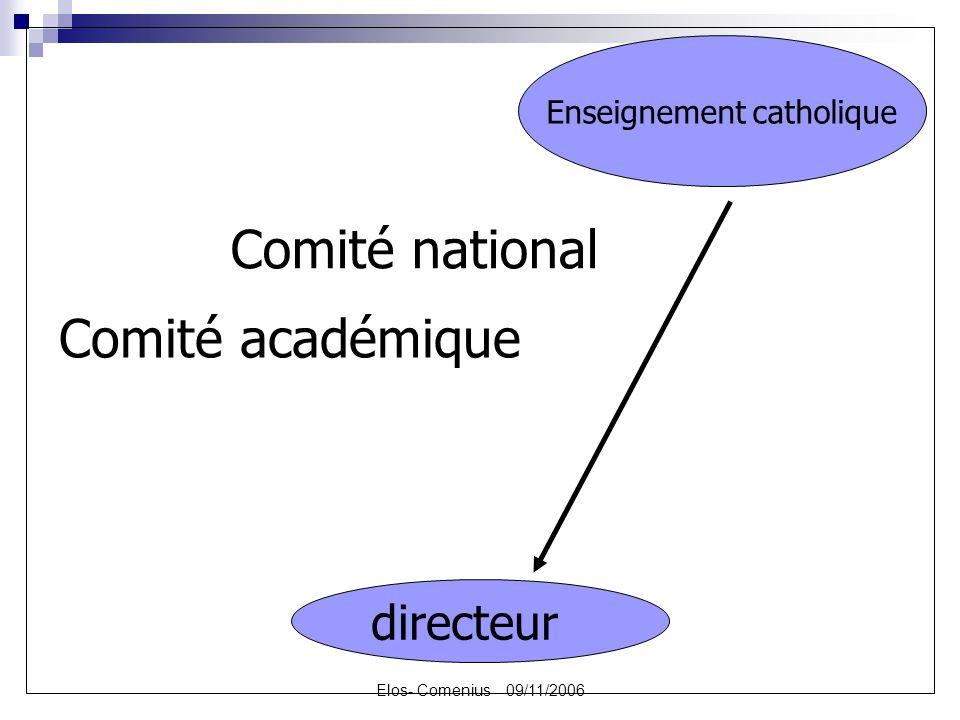 Elos- Comenius 09/11/2006 directeur Enseignement catholique Comité national Comité académique