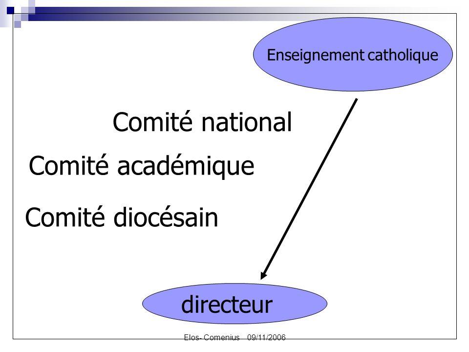Elos- Comenius 09/11/2006 directeur Enseignement catholique Comité national Comité académique Comité diocésain