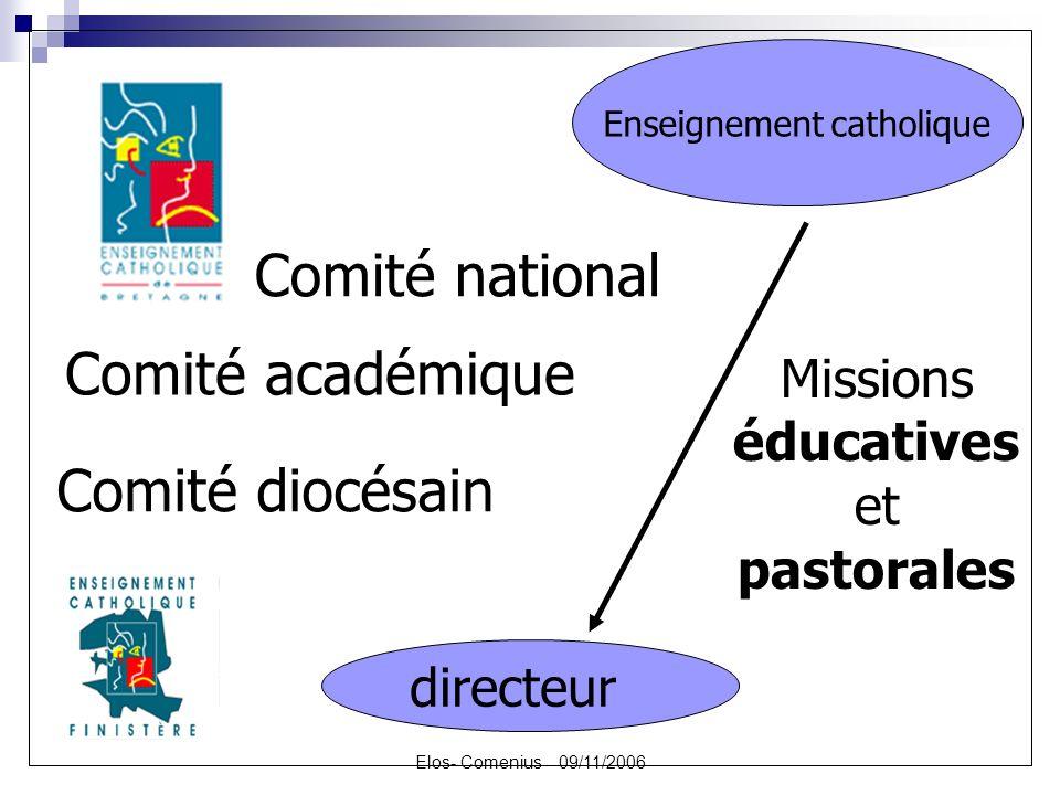 Elos- Comenius 09/11/2006 directeur Enseignement catholique Comité national Comité académique Comité diocésain Missions éducatives et pastorales