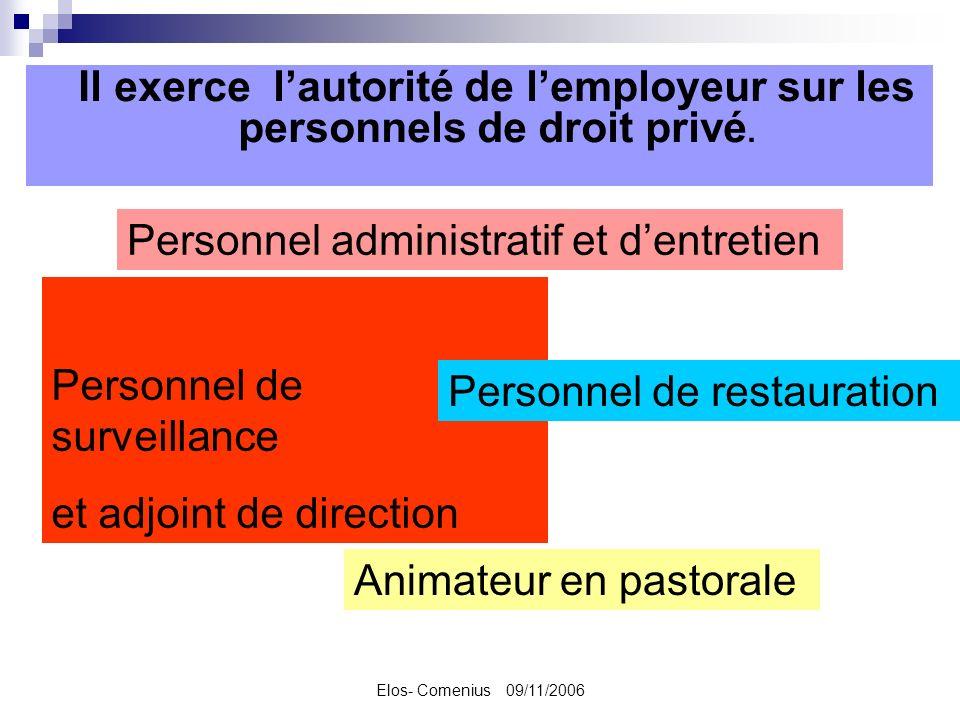 Elos- Comenius 09/11/2006 Il exerce lautorité de lemployeur sur les personnels de droit privé.