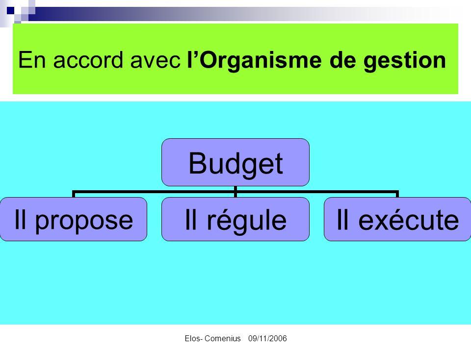 Elos- Comenius 09/11/2006 En accord avec lOrganisme de gestion Budget Il proposeIl réguleIl exécute