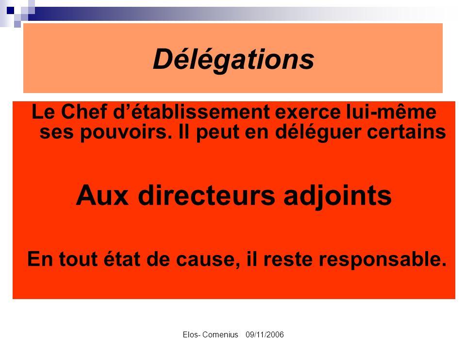 Elos- Comenius 09/11/2006 Délégations Le Chef détablissement exerce lui-même ses pouvoirs. Il peut en déléguer certains Aux directeurs adjoints En tou