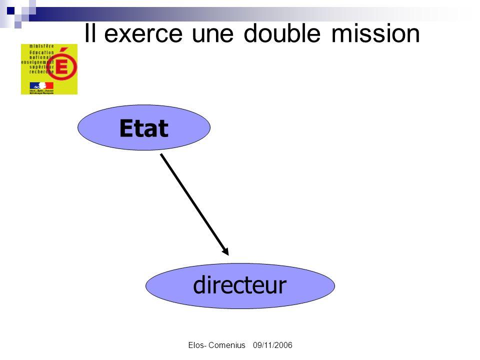 Elos- Comenius 09/11/2006 Il exerce une double mission directeur Etat
