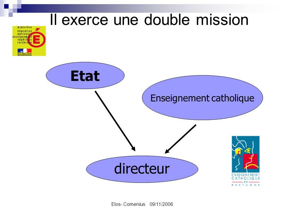 Elos- Comenius 09/11/2006 Il exerce une double mission directeur Etat Enseignement catholique