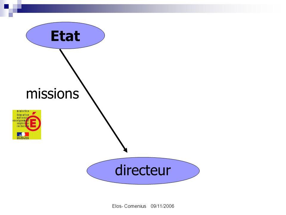 Elos- Comenius 09/11/2006 directeur Etat missions