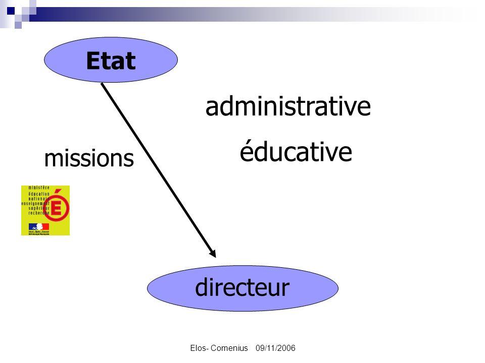 Elos- Comenius 09/11/2006 directeur Etat missions administrative éducative