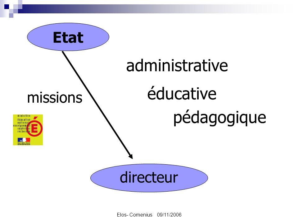 Elos- Comenius 09/11/2006 directeur Etat missions administrative éducative pédagogique