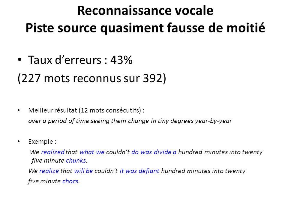 Reconnaissance vocale Piste source quasiment fausse de moitié Taux derreurs : 43% (227 mots reconnus sur 392) Meilleur résultat (12 mots consécutifs)