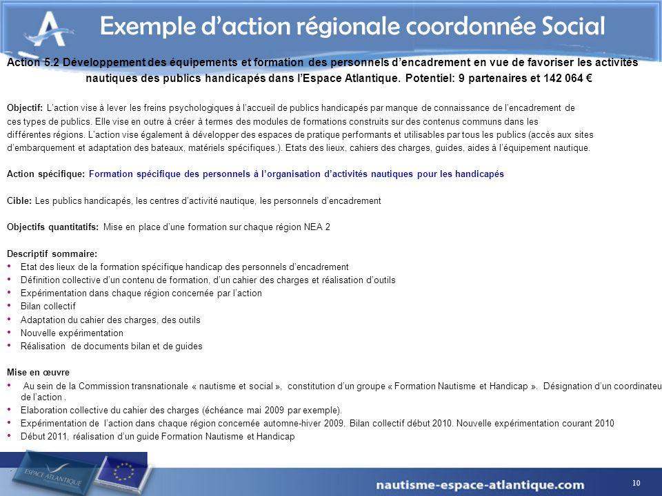 10 Exemple daction régionale coordonnée Social Action 5.2 Développement des équipements et formation des personnels dencadrement en vue de favoriser l
