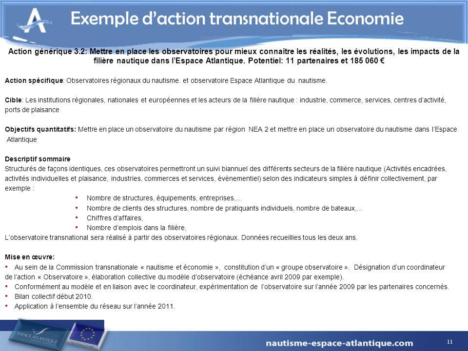 11 Exemple daction transnationale Economie Action générique 3.2: Mettre en place les observatoires pour mieux connaître les réalités, les évolutions,