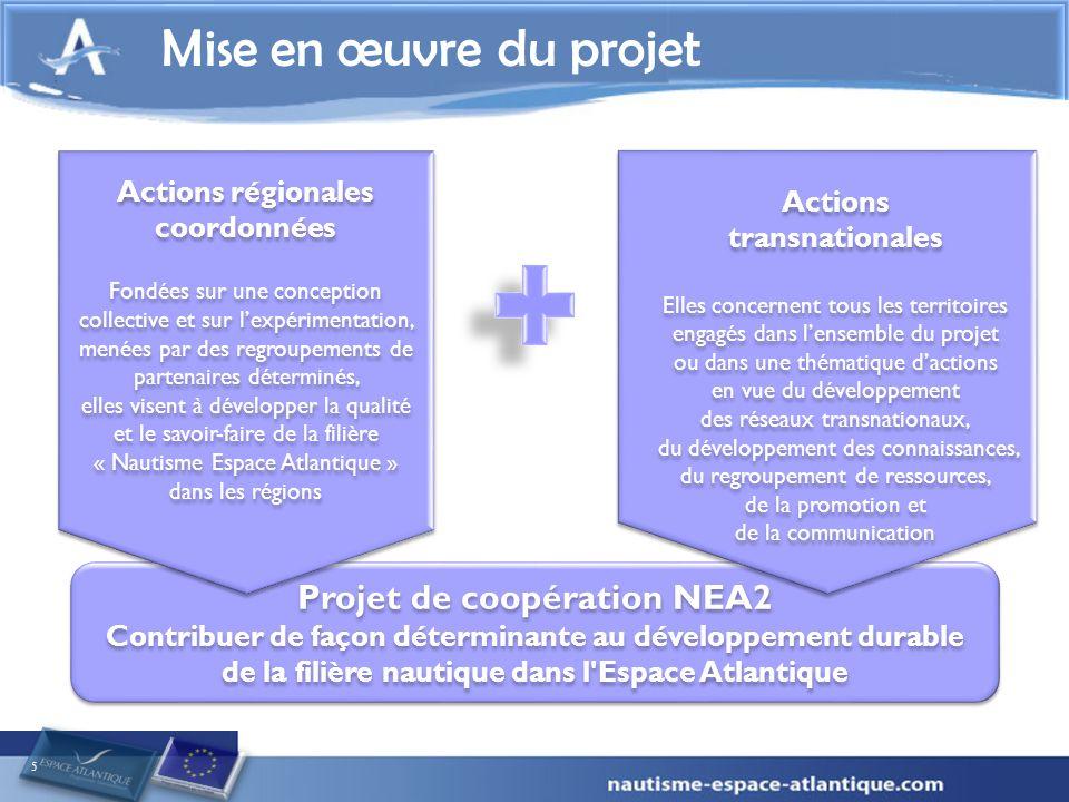 Projet de coopération NEA2 Contribuer de façon déterminante au développement durable de la filière nautique dans l'Espace Atlantique Projet de coopéra