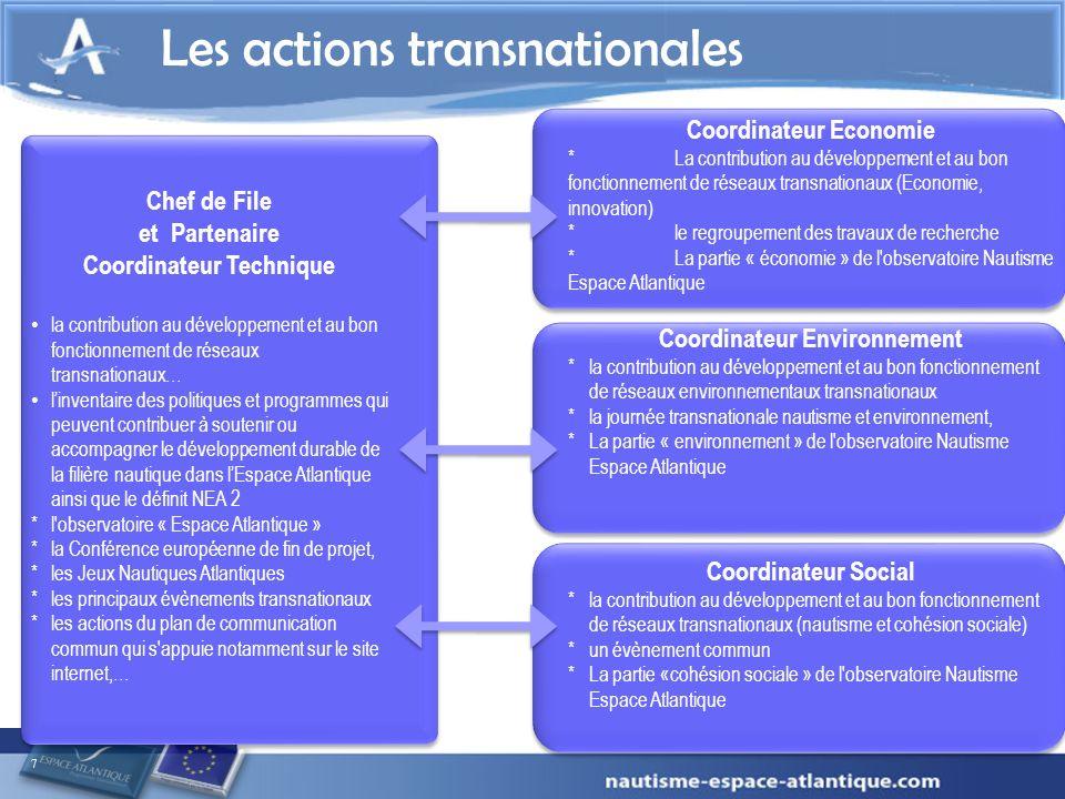 Coordinateur Economie * La contribution au développement et au bon fonctionnement de réseaux transnationaux (Economie, innovation) * le regroupement d