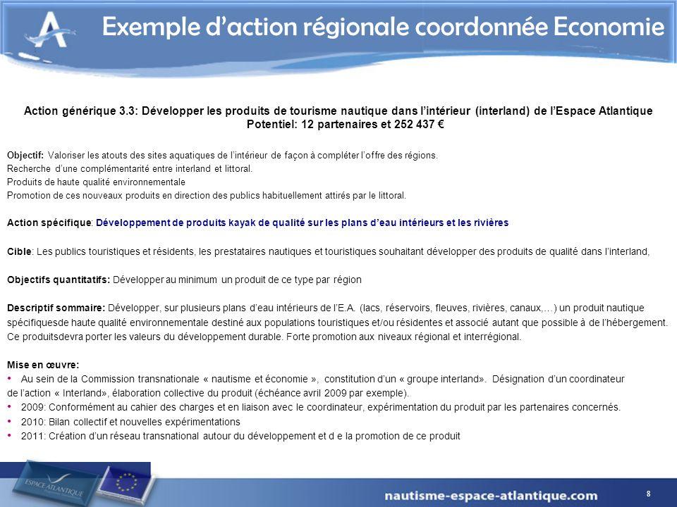 8 Exemple daction régionale coordonnée Economie Action générique 3.3: Développer les produits de tourisme nautique dans lintérieur (interland) de lEsp