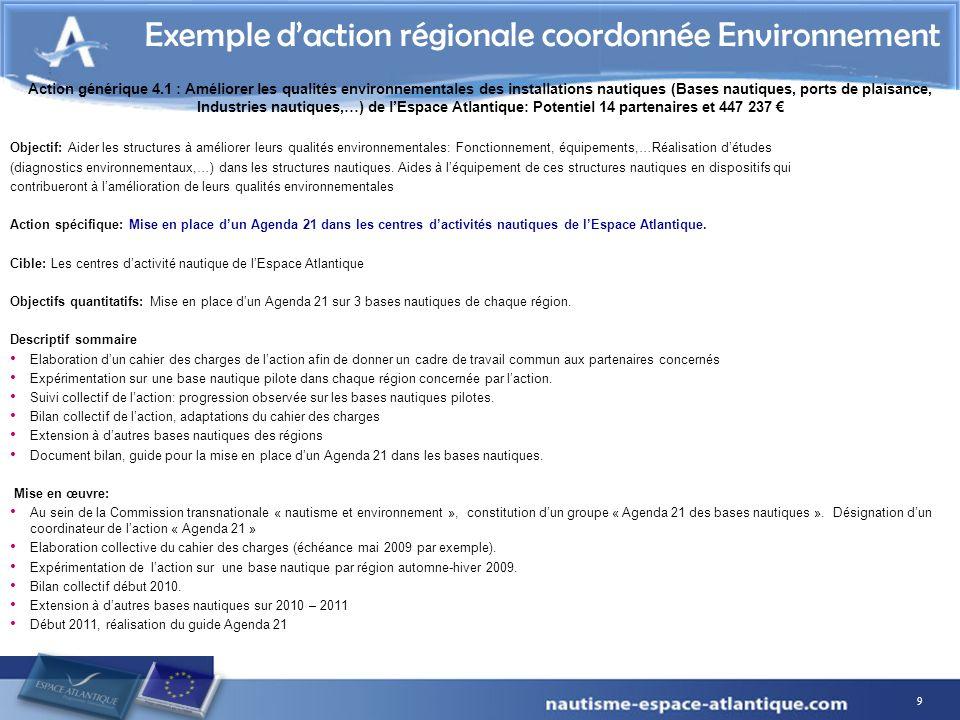 9 Exemple daction régionale coordonnée Environnement Action générique 4.1 : Améliorer les qualités environnementales des installations nautiques (Base