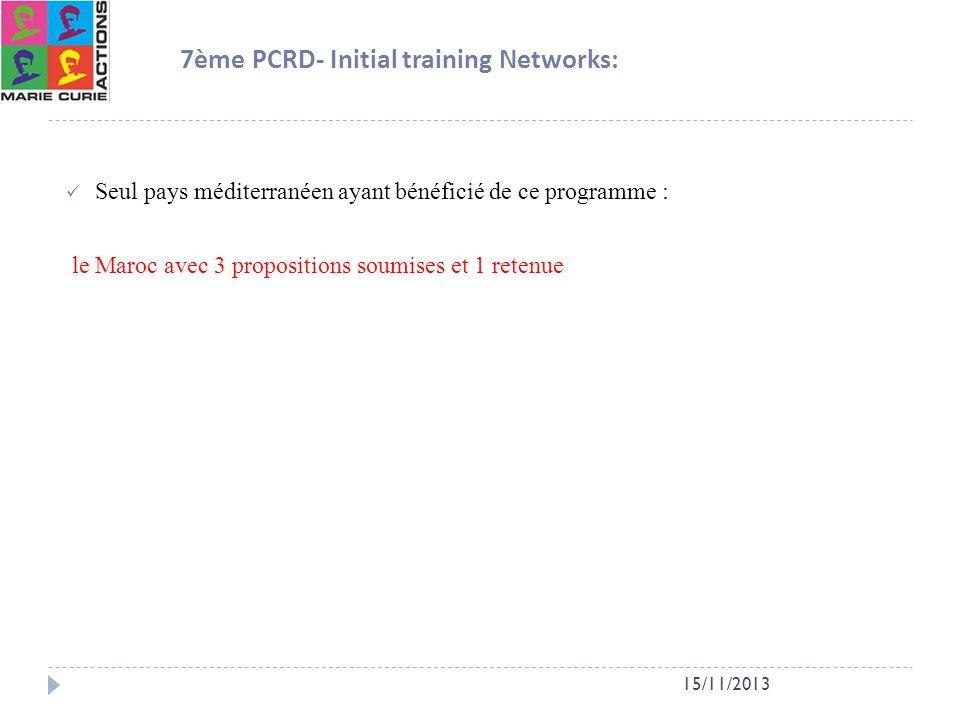 7ème PCRD- Initial training Networks: 15/11/2013 Seul pays méditerranéen ayant bénéficié de ce programme : le Maroc avec 3 propositions soumises et 1