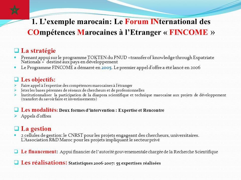 1. Lexemple marocain: Le Forum INternational des COmpétences Marocaines à lEtranger « FINCOME » La stratégie Prenant appui sur le programme TOKTEN du