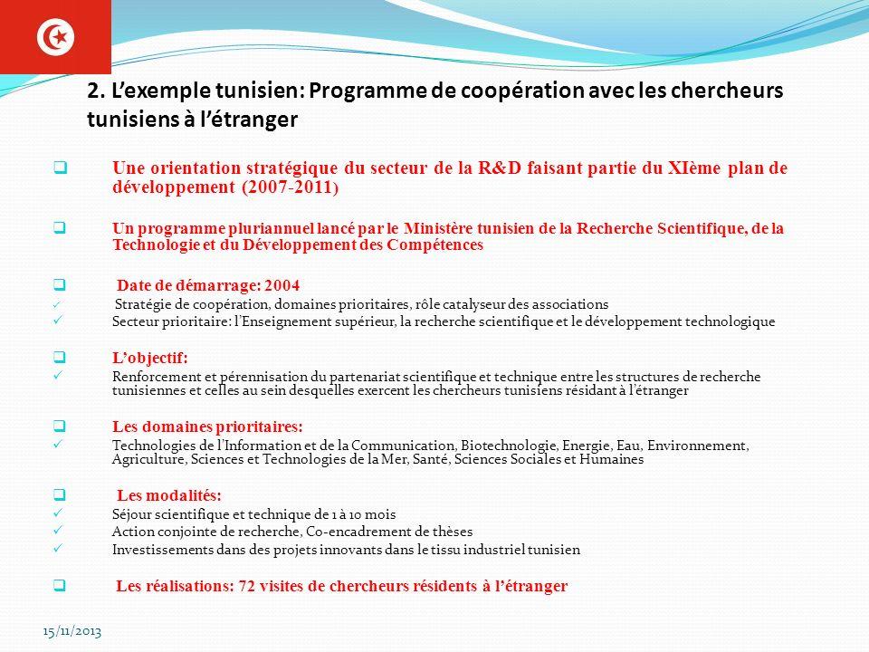 2. Lexemple tunisien: Programme de coopération avec les chercheurs tunisiens à létranger Une orientation stratégique du secteur de la R&D faisant part