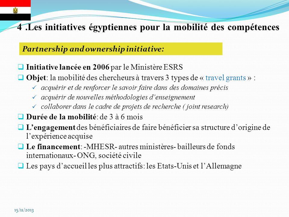 4.Les initiatives égyptiennes pour la mobilité des compétences Initiative lancée en 2006 par le Ministère ESRS Objet: la mobilité des chercheurs à tra