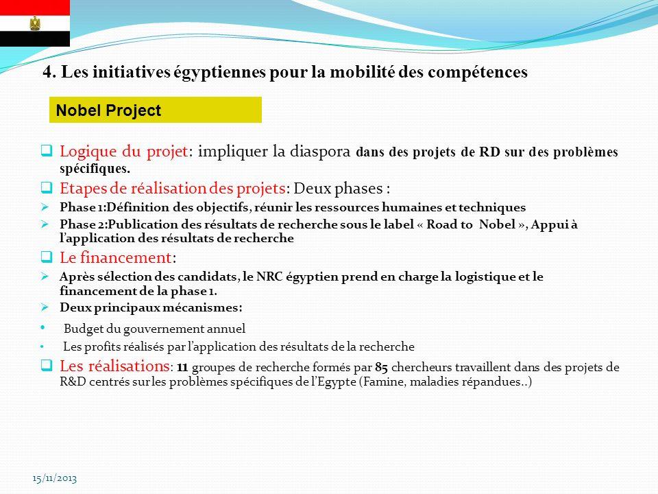 Logique du projet: impliquer la diaspora dans des projets de RD sur des problèmes spécifiques. Etapes de réalisation des projets: Deux phases : Phase