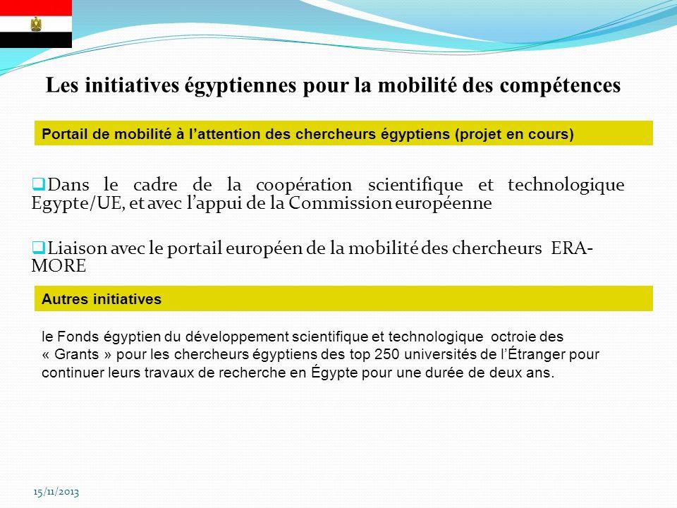 Les initiatives égyptiennes pour la mobilité des compétences Dans le cadre de la coopération scientifique et technologique Egypte/UE, et avec lappui d