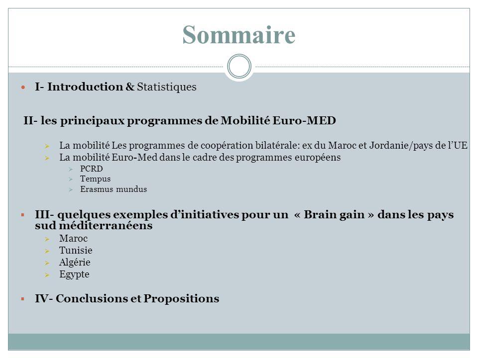 Sommaire I- Introduction & Statistiques II- les principaux programmes de Mobilité Euro-MED La mobilité Les programmes de coopération bilatérale: ex du