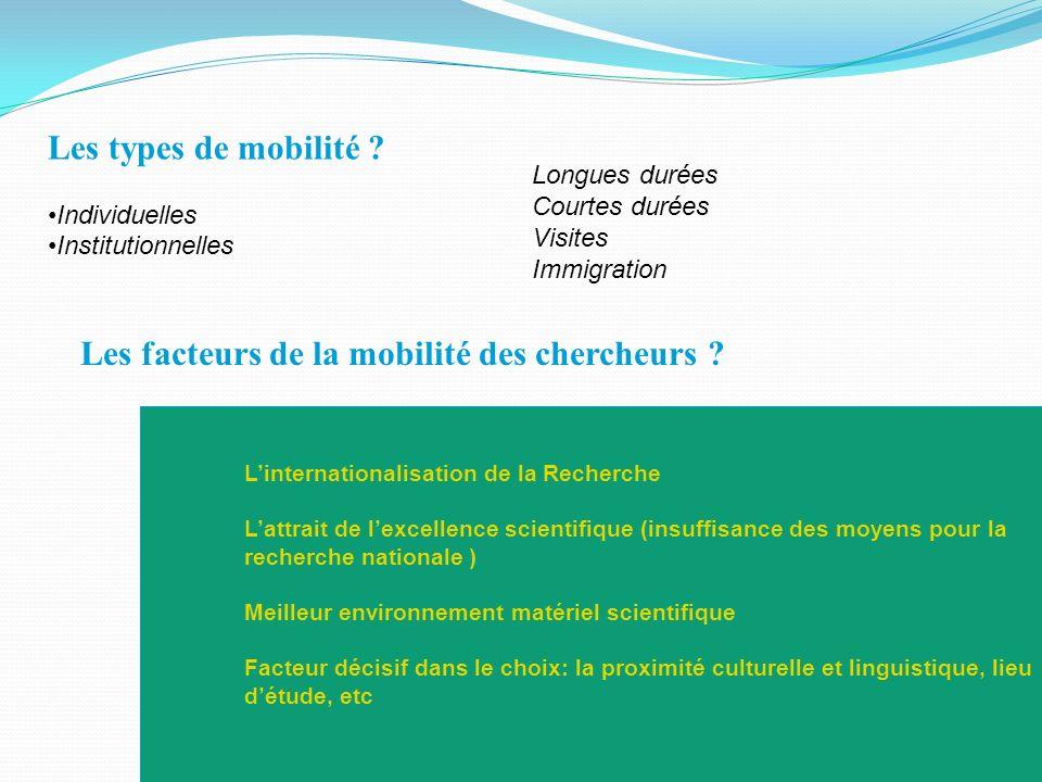 Les types de mobilité ? Individuelles Institutionnelles Longues durées Courtes durées Visites Immigration Les facteurs de la mobilité des chercheurs ?