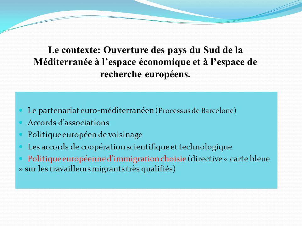 Le partenariat euro-méditerranéen ( Processus de Barcelone) Accords dassociations Politique européen de voisinage Les accords de coopération scientifi