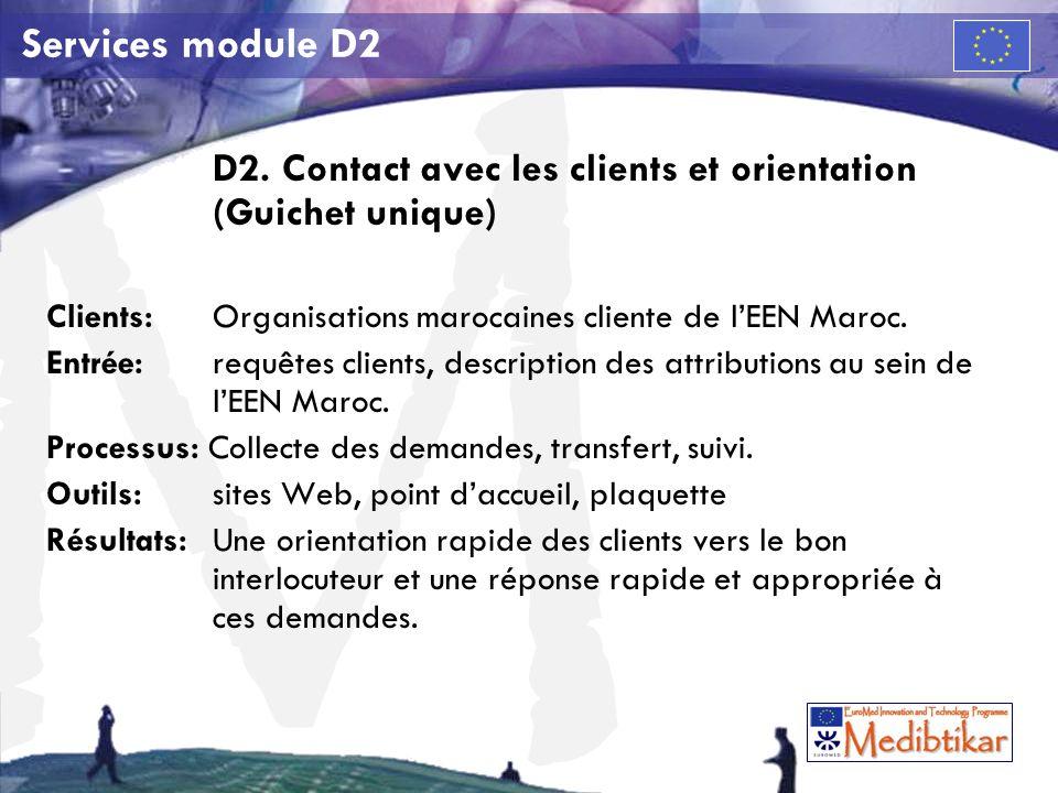 M Services module D3 D3.