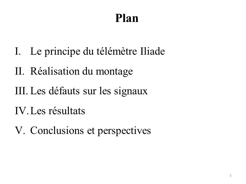 3 I.Le principe du télémètre Iliade II.Réalisation du montage III.Les défauts sur les signaux IV.Les résultats V.Conclusions et perspectives Plan