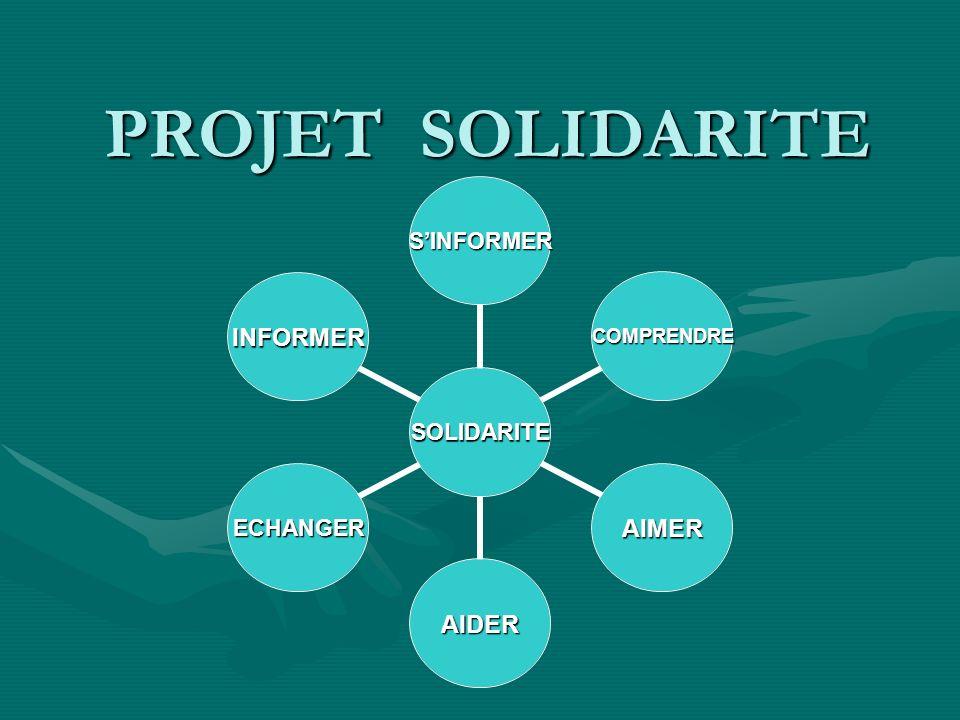 PROJET SOLIDARITE SOLIDARITE SINFORMER COMPRENDRE AIMER AIDER ECHANGER INFORMER
