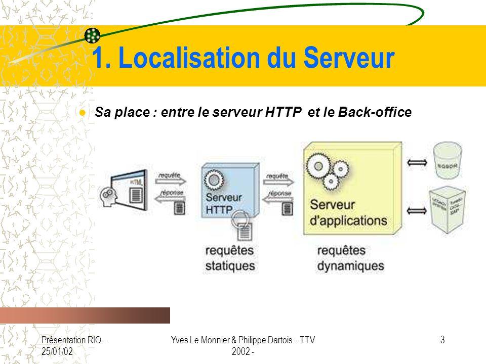 Présentation RIO - 25/01/02 Yves Le Monnier & Philippe Dartois - TTV 2002 - 3 1. Localisation du Serveur Sa place : entre le serveur HTTP et le Back-o