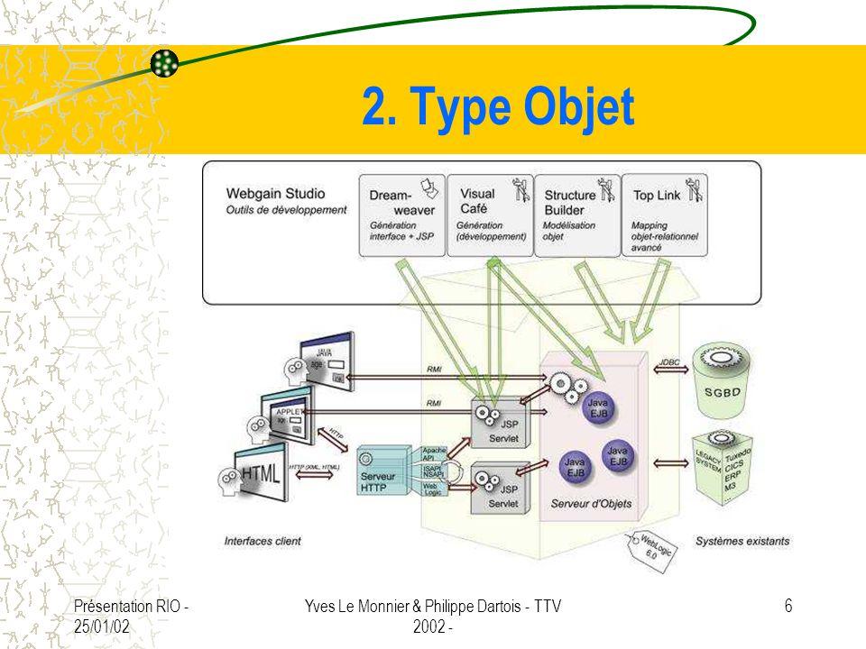Présentation RIO - 25/01/02 Yves Le Monnier & Philippe Dartois - TTV 2002 - 7 2.