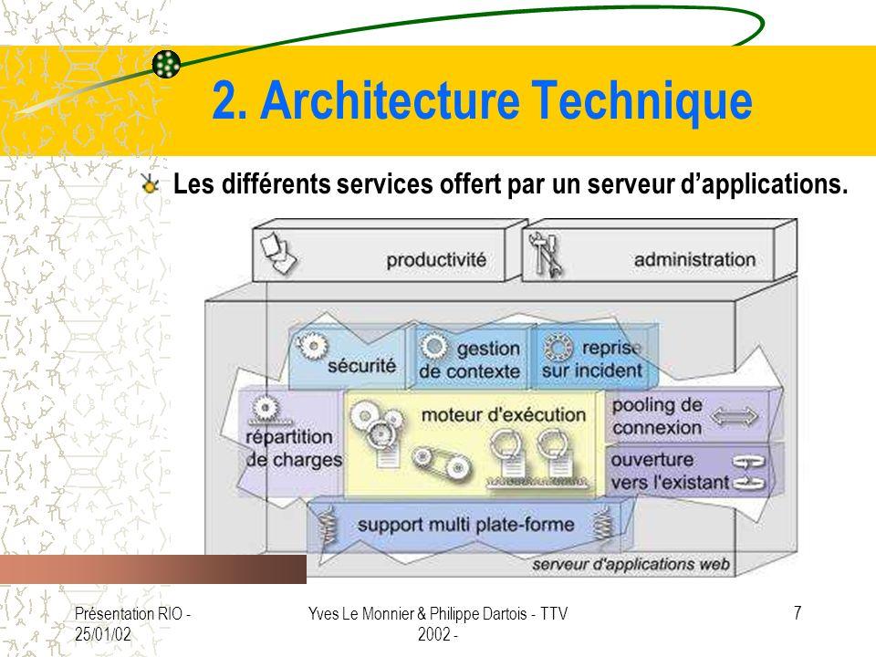 Présentation RIO - 25/01/02 Yves Le Monnier & Philippe Dartois - TTV 2002 - 7 2. Architecture Technique Les différents services offert par un serveur