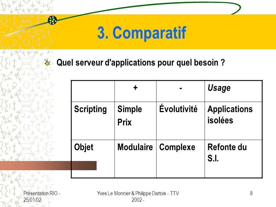 Présentation RIO - 25/01/02 Yves Le Monnier & Philippe Dartois - TTV 2002 - 8 3. Comparatif Quel serveur d'applications pour quel besoin ? +-Usage Scr
