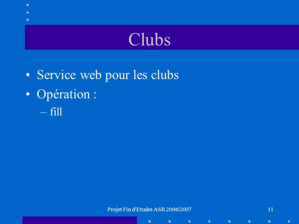Projet Fin d Etudes ASR 2006/200711 Clubs Service web pour les clubs Opération : –fill