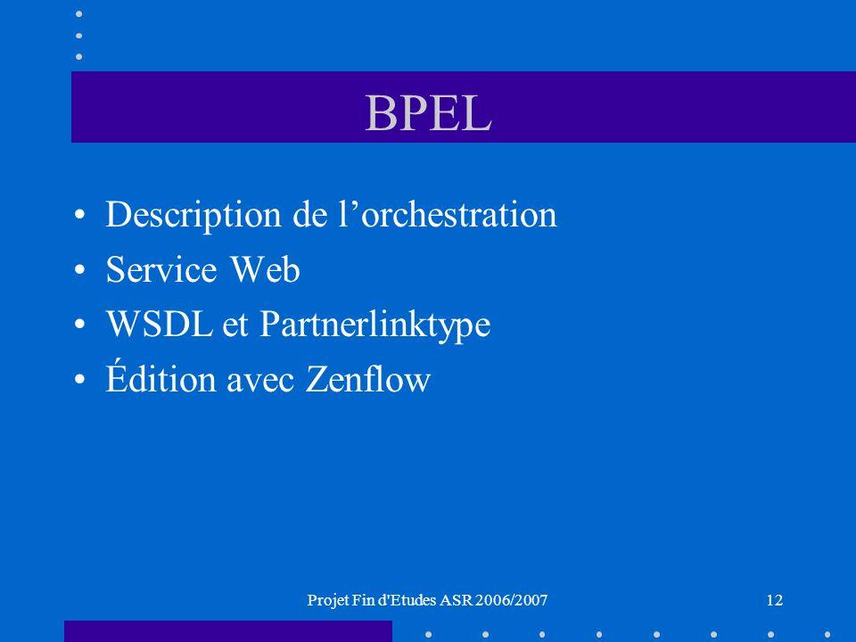 Projet Fin d Etudes ASR 2006/200712 BPEL Description de lorchestration Service Web WSDL et Partnerlinktype Édition avec Zenflow