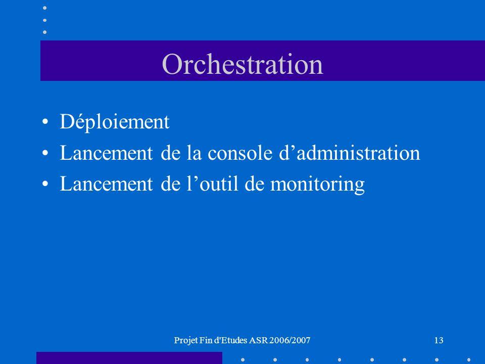 Projet Fin d Etudes ASR 2006/200713 Orchestration Déploiement Lancement de la console dadministration Lancement de loutil de monitoring