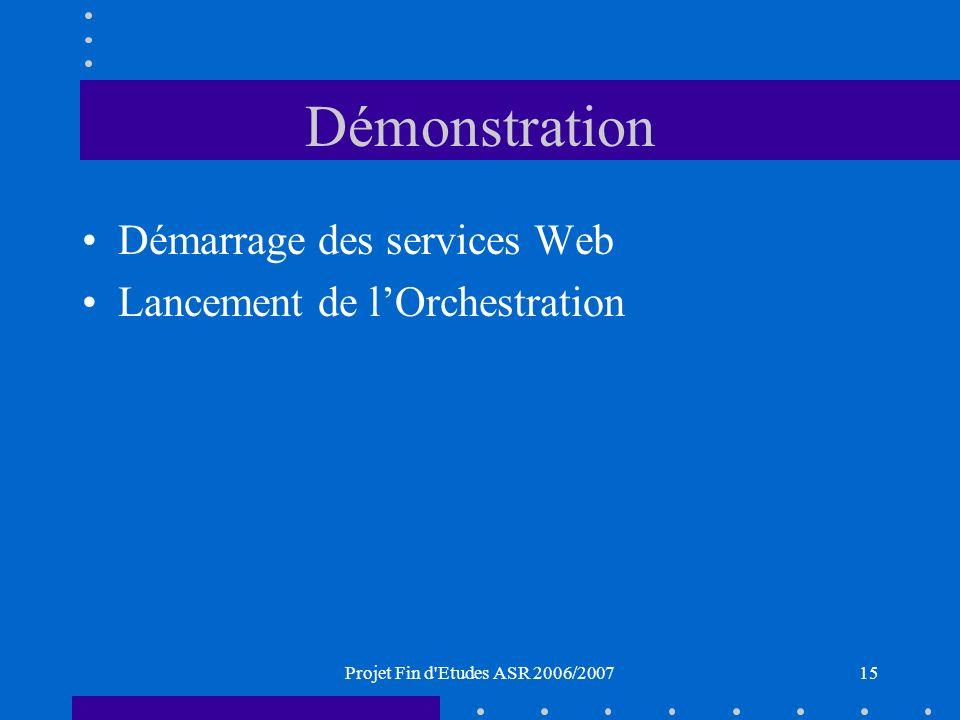 Projet Fin d Etudes ASR 2006/200715 Démonstration Démarrage des services Web Lancement de lOrchestration