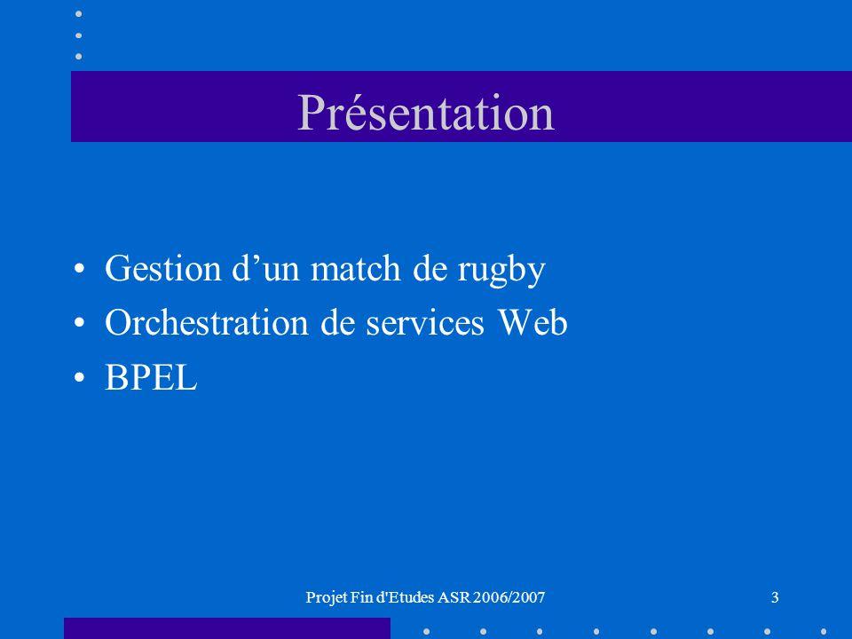 Projet Fin d Etudes ASR 2006/20073 Présentation Gestion dun match de rugby Orchestration de services Web BPEL