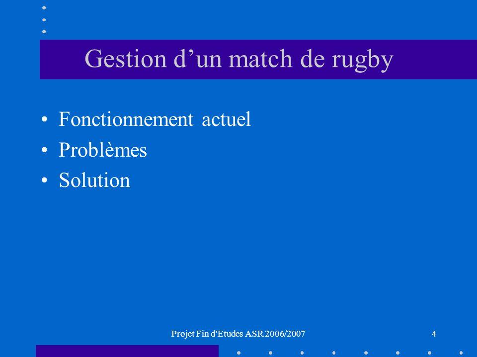 Projet Fin d Etudes ASR 2006/20074 Gestion dun match de rugby Fonctionnement actuel Problèmes Solution