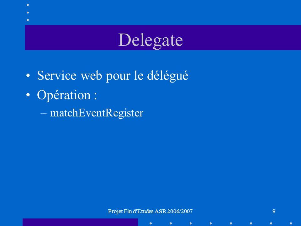 Projet Fin d Etudes ASR 2006/20079 Delegate Service web pour le délégué Opération : –matchEventRegister
