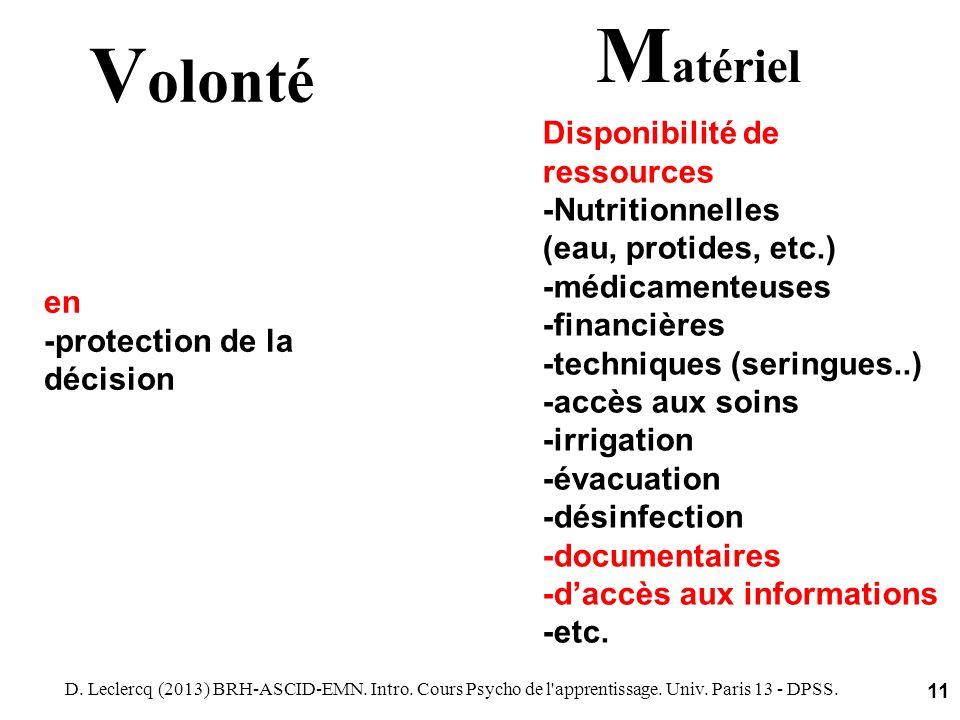 D. Leclercq (2013) BRH-ASCID-EMN. Intro. Cours Psycho de l'apprentissage. Univ. Paris 13 - DPSS. 11 V olonté en -protection de la décision M atériel D