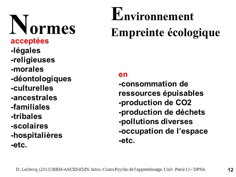 D. Leclercq (2013) BRH-ASCID-EMN. Intro. Cours Psycho de l'apprentissage. Univ. Paris 13 - DPSS. 12 N ormes acceptées -légales -religieuses -morales -