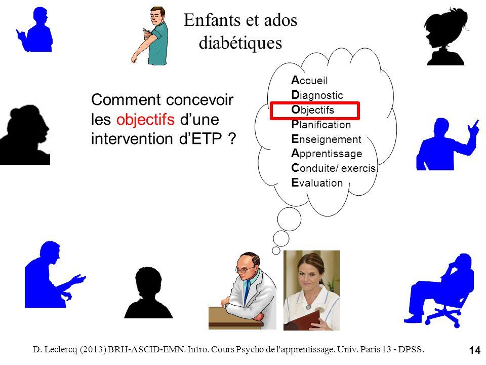 D. Leclercq (2013) BRH-ASCID-EMN. Intro. Cours Psycho de l'apprentissage. Univ. Paris 13 - DPSS. 14 Comment concevoir les objectifs dune intervention
