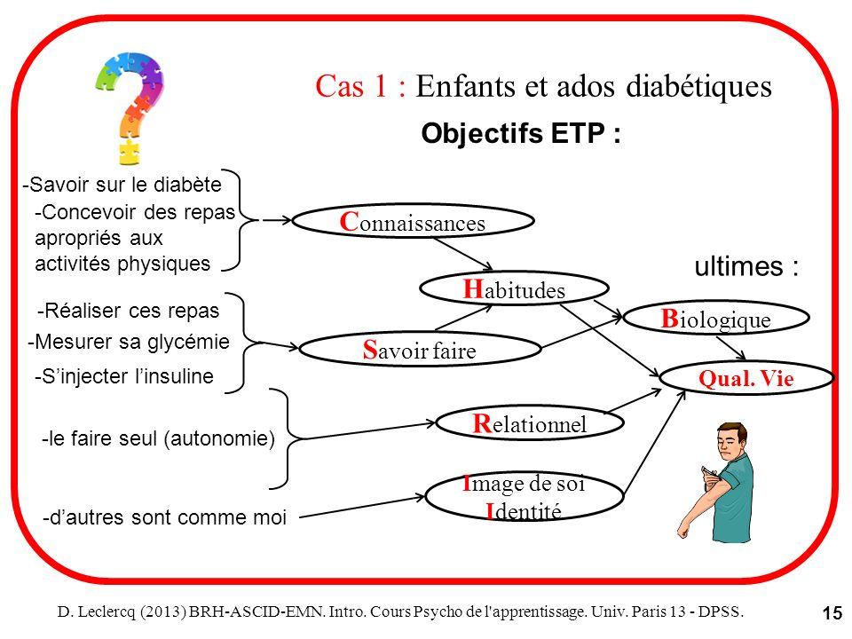 Cas 1 : Enfants et ados diabétiques D. Leclercq (2013) BRH-ASCID-EMN. Intro. Cours Psycho de l'apprentissage. Univ. Paris 13 - DPSS. 15 -Savoir sur le