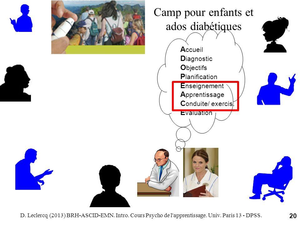 D. Leclercq (2013) BRH-ASCID-EMN. Intro. Cours Psycho de l'apprentissage. Univ. Paris 13 - DPSS. 20 Camp pour enfants et ados diabétiques A ccueil D i