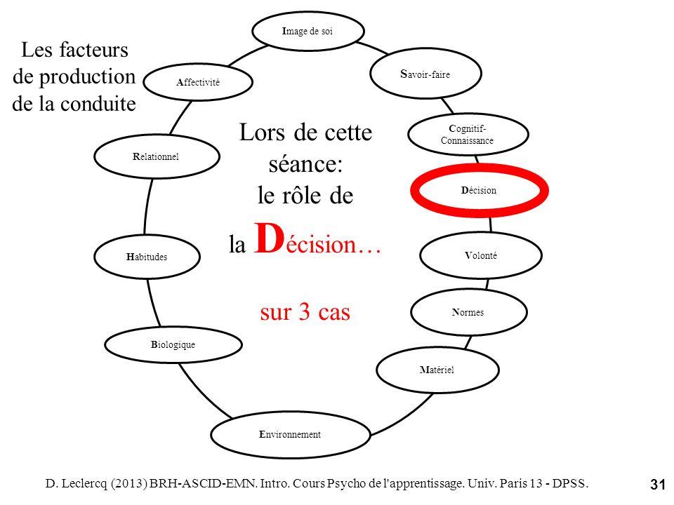 Les facteurs de production de la conduite D. Leclercq (2013) BRH-ASCID-EMN. Intro. Cours Psycho de l'apprentissage. Univ. Paris 13 - DPSS. 31 H abitud