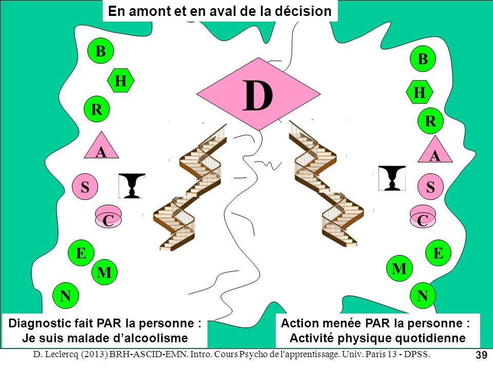 D. Leclercq (2013) BRH-ASCID-EMN. Intro. Cours Psycho de l'apprentissage. Univ. Paris 13 - DPSS. 39 S R C A H B E M N S R C A H B E M N Diagnostic fai