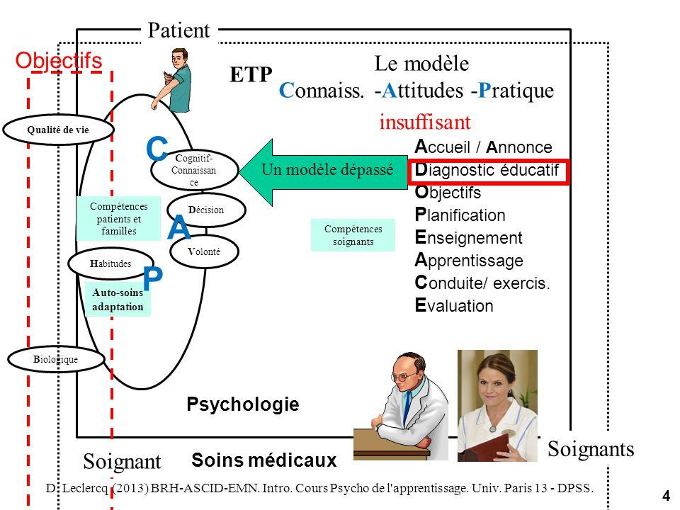 cognitifsmotivationnels L expérience Metroz-Dayer et Roulier (Genève) et les 4 niveaux dévaluation selon Kirkpatrick C onnaissance A ttitudes D.